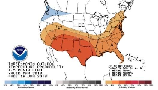 Estimation météo USA pour Mars Avril 2018